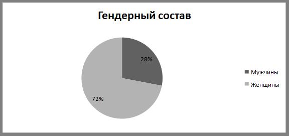 Народный займ официальный сайт