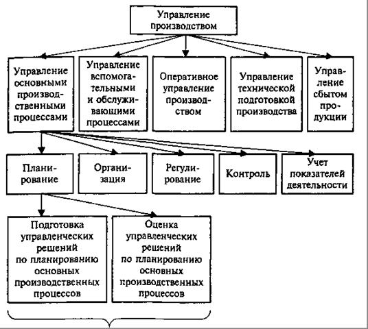 """,""www.imanagment.ru"